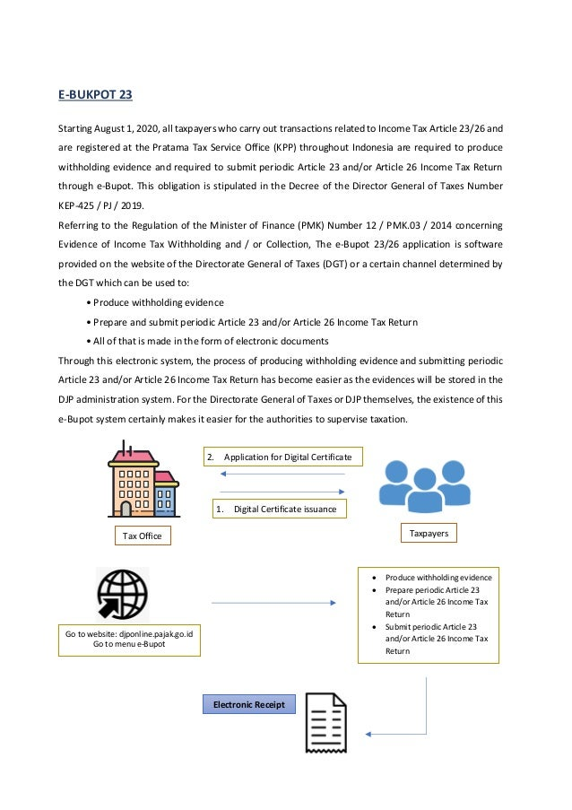 E-BUKPOT 23 Starting August 1, 2020, all taxpayers who carry out transactions related to Income Tax Article 23/26 and are ...