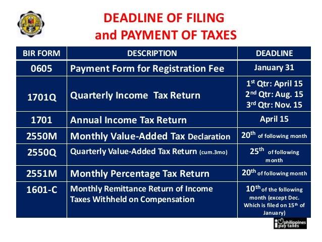 Quarterly sales tax due dates