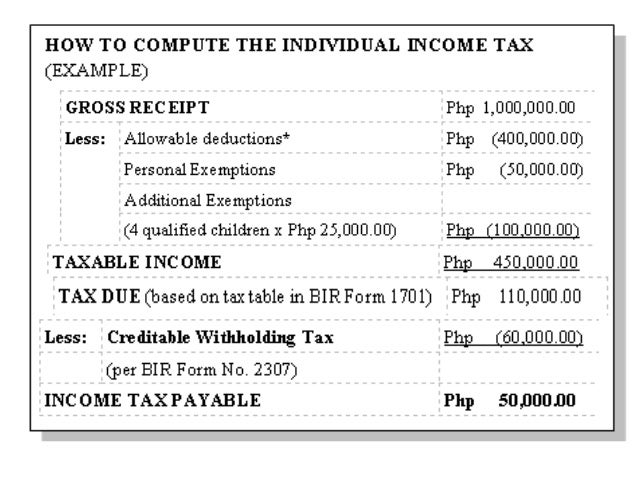 Property Tax Calculator Philippines