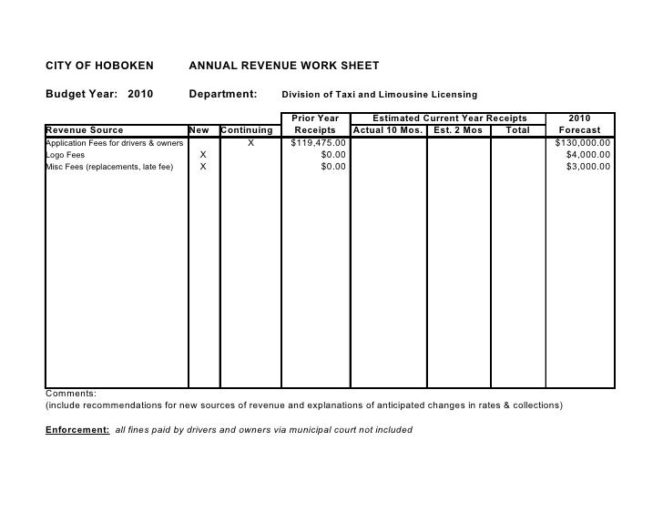 CITY OF HOBOKEN                         ANNUAL REVENUE WORK SHEET  Budget Year: 2010                       Department:    ...