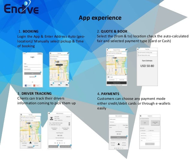 Ready - Go With Your Taxi Booking App | Uber Clone | Android Taxi App