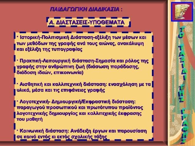 ΠΑΙΔΑΓΩΓΙΚΗ ΔΙΑΔΙΚΑΣΙΑΠΑΙΔΑΓΩΓΙΚΗ ΔΙΑΔΙΚΑΣΙΑ :: Α.Α. ΔΙΑΣΤΑΣΕΙΣ-ΥΠΟΘΕΜΑΤΑΔΙΑΣΤΑΣΕΙΣ-ΥΠΟΘΕΜΑΤΑ • Ιστορική-Πολιτισμική Διάστ...