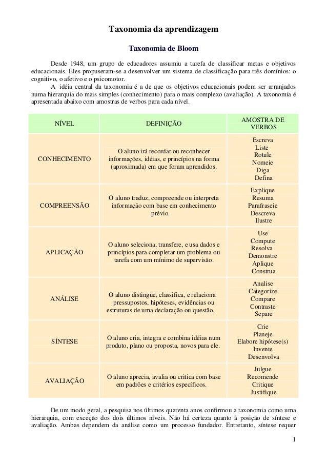 1  Taxonomia da aprendizagem  Taxonomia de Bloom  Desde 1948, um grupo de educadores assumiu a tarefa de classificar metas...