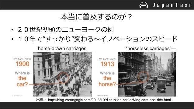 """本当に普及するのか? • 20世紀初頭のニューヨークの例 • 10年で""""すっかり""""変わる~イノベーションのスピード horse-drawn carriages """"horseless carriages""""— 出典: http://blog.zor..."""