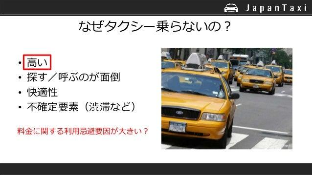 なぜタクシー乗らないの? • 高い • 探す/呼ぶのが面倒 • 快適性 • 不確定要素(渋滞など) 料金に関する利用忌避要因が大きい?