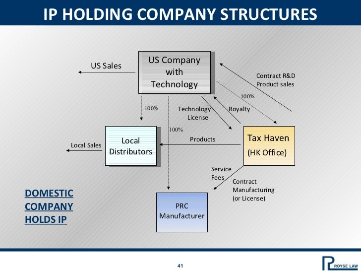 Tax issues in technology transactions