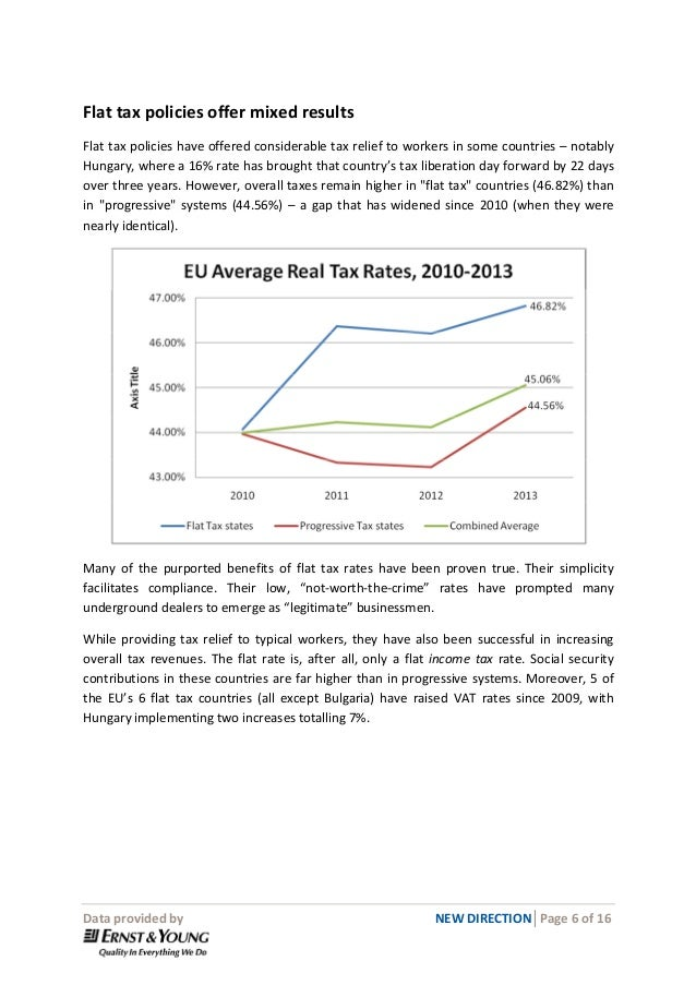 Flat taxes – a great way to help the poorest pay for the richest