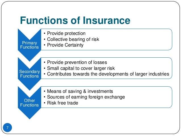 Insurance Is A Mechanism Of