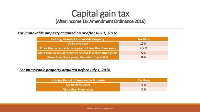 Capital Gain Tax On Sale Of Property In Pakistan