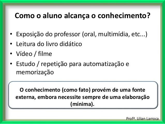 Profª. Lilian Larroca Como o aluno alcança o conhecimento? • Exposição do professor (oral, multimídia, etc...) • Leitura d...