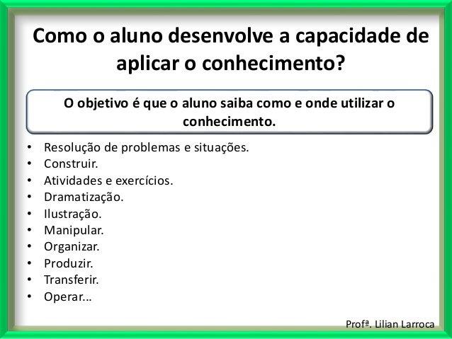 Profª. Lilian Larroca Como o aluno desenvolve a capacidade de aplicar o conhecimento? • Resolução de problemas e situações...