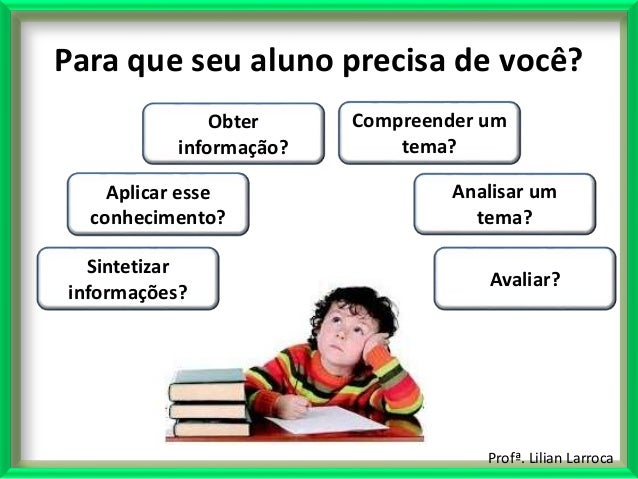 Profª. Lilian Larroca Para que seu aluno precisa de você? Obter informação? Compreender um tema? Aplicar esse conhecimento...