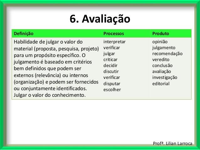 Profª. Lilian Larroca 6. Avaliação Definição Processos Produto Habilidade de julgar o valor do material (proposta, pesquis...