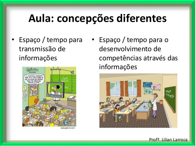 Profª. Lilian Larroca Aula: concepções diferentes • Espaço / tempo para transmissão de informações • Espaço / tempo para o...