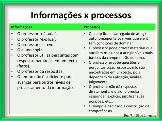 "Profª. Lilian Larroca Informações x processos Informações Processos • O professor ""dá aula"". • O professor ""explica"". • O ..."