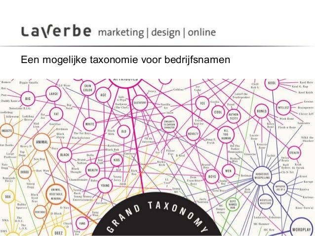 datumTitel presentatie 1 Een mogelijke taxonomie voor bedrijfsnamen