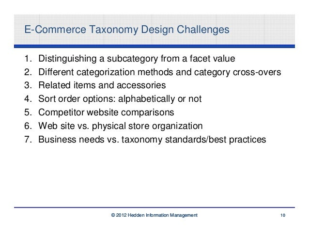 E-Commerce Taxonomy Design Challenges1.   Distinguishing a subcategory from a facet value2.   Different categorization met...