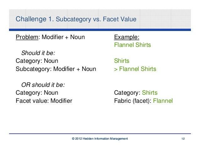 Challenge 1. Subcategory vs. Facet ValueProblem: Modifier + Noun                           Example:                       ...