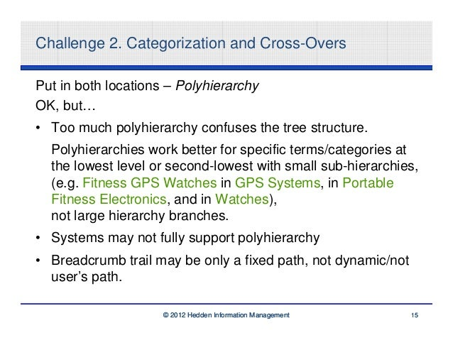 Challenge 2. Categorization and Cross-OversPut in both locations – PolyhierarchyOK, but…• Too much polyhierarchy confuses ...