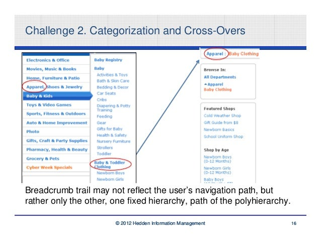 Challenge 2. Categorization and Cross-OversBreadcrumb trail may not reflect the user's navigation path, butrather only the...