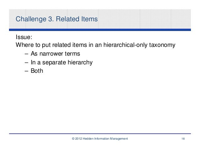 Challenge 3. Related ItemsIssue:Where to put related items in an hierarchical-only taxonomy   – As narrower terms   – In a...