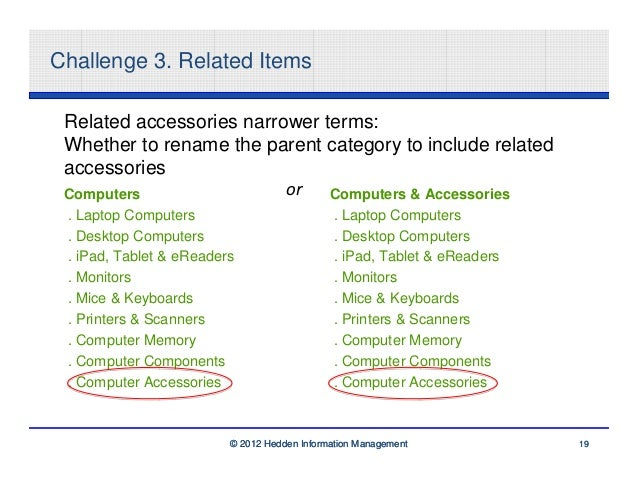 Challenge 3. Related Items Related accessories narrower terms: Whether to rename the parent category to include related ac...