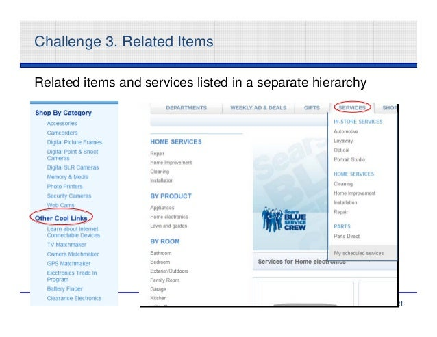 Challenge 3. Related ItemsRelated items and services listed in a separate hierarchy 21                  © 2012 Hedden Info...