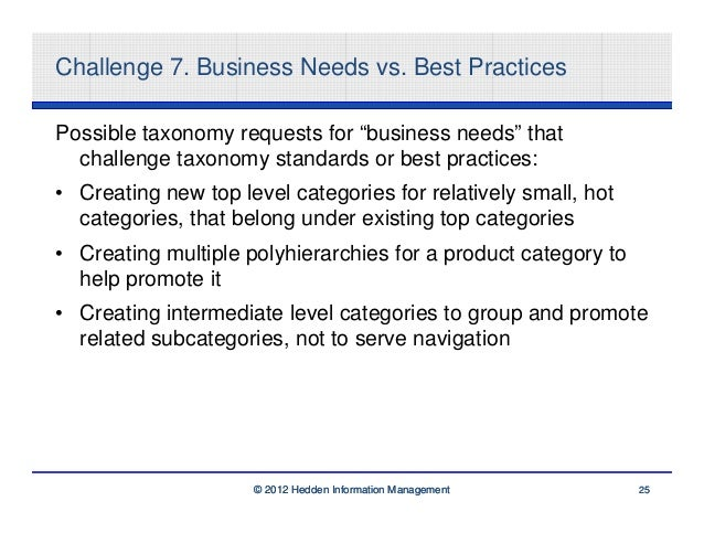 """Challenge 7. Business Needs vs. Best PracticesPossible taxonomy requests for """"business needs"""" that  challenge taxonomy sta..."""