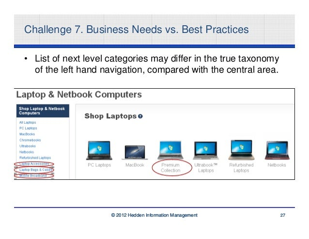 Challenge 7. Business Needs vs. Best Practices• List of next level categories may differ in the true taxonomy  of the left...