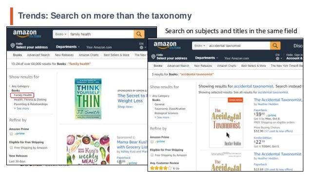 Trends: Search on more than the taxonomy 11 In Basic Search Search on subjects and titles in the same field