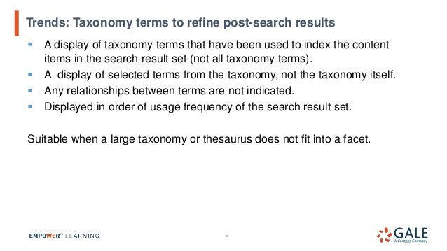15 ▪ A display of taxonomy terms that have been used to index the content items in the search result set (not all taxonomy...