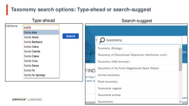 """▪ """"Synonyms"""" are very important in helping users find desired content. ▪ Synonyms are especially important if the taxonomy..."""