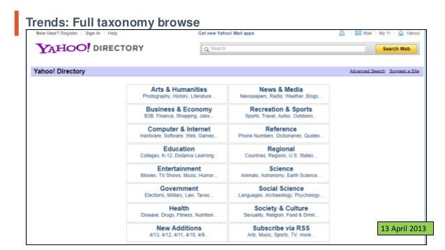 Trends: Full taxonomy browse 5 13 April 2013
