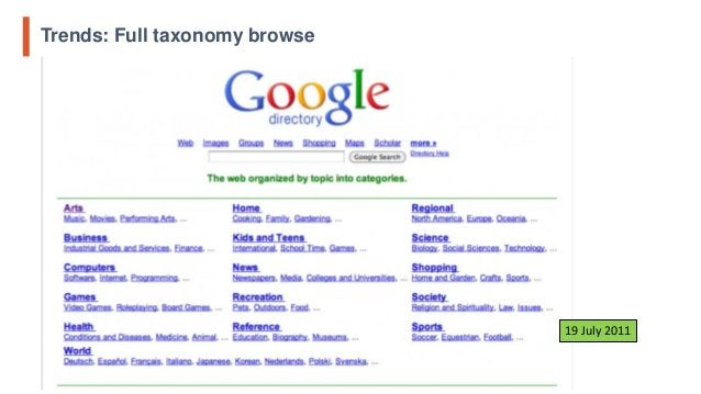 Trends: Full taxonomy browse 6 19 July 2011