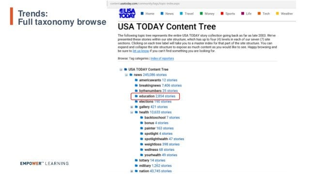 Trends: Full taxonomy browse 7