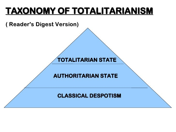 TAXONOMY OF TOTALITARIANISM CLASSICAL DESPOTISM AUTHORITARIAN STATE TOTALITARIAN STATE ( Reader's Digest Version)‏