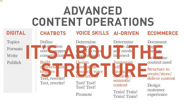 TRUTHS ➤Critical to start with customer perspective. ➤You can't script everything. ➤Creating the domain and content model ...