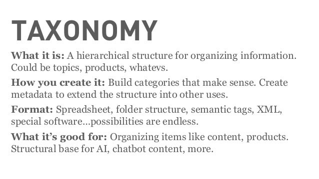 ONTOLOGY What it is: A structure for demonstrating relationships. Could be topics, products, whatevs. How you create it: G...