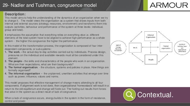 strategic imperatives nadler and tushman Organizational perspective with a taxonomy of change imperatives  david nadler and michael tushman's classic congruence  leading change.