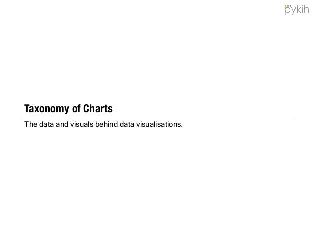 Taxonomy of Charts The data and visuals behind data visualisations.
