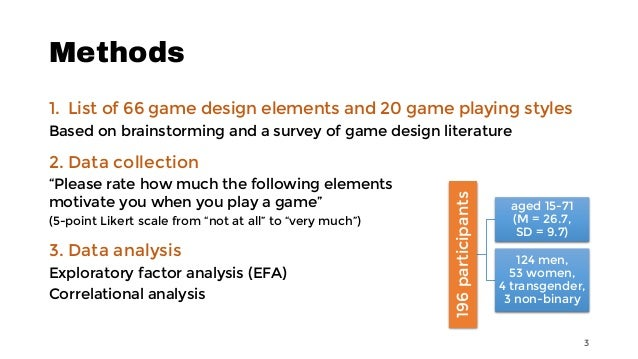 A Framework and Taxonomy of Videogame Playing Preferences (CHI PLAY 17) Slide 3