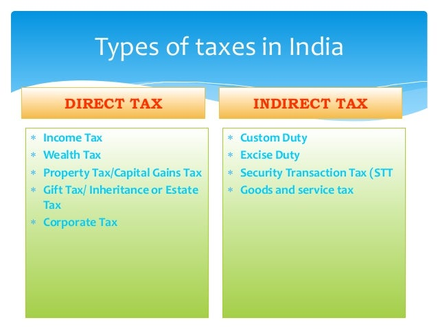 Income tax on options trading in india