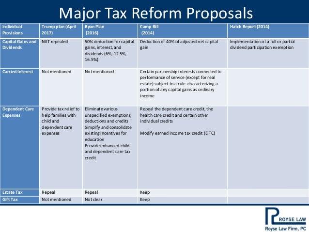 Federal Tax reform in 2017: Trump, Ryan and Hatch