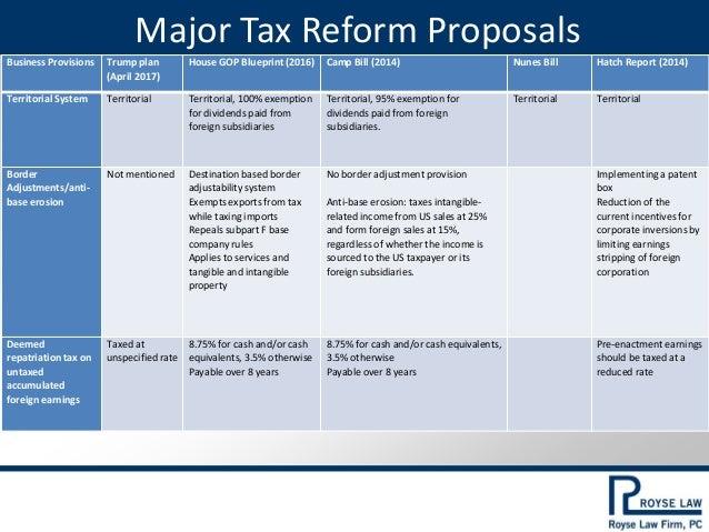 Federal Tax Reform In 2017 Trump Ryan And Hatch