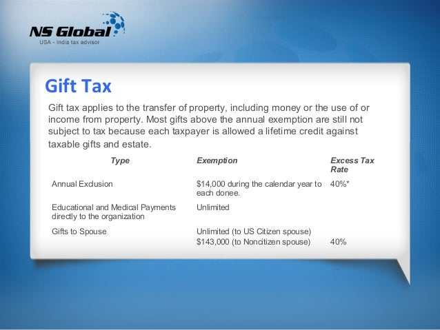 tax regulations  usa affecting nris 638 x 479 · jpeg