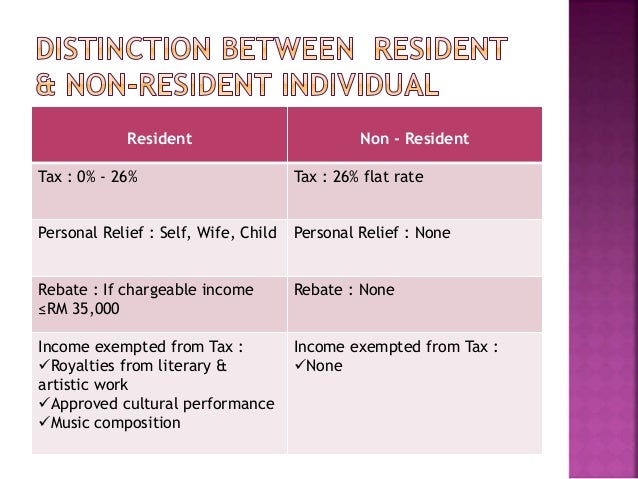 malaysian taxation on residence status These low and tax-free countries are great options  get second residency and pay no tax in these 18 tax-free countries by andrew henderson | flags,  i am a citizen of malaysia and have right of abode in hk, so don't need another residency status however, i would like to set up a.