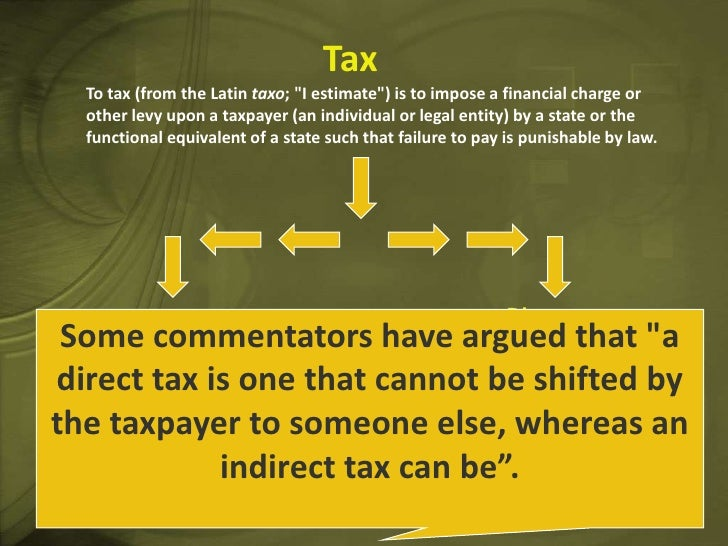 Taxation in Pakistan