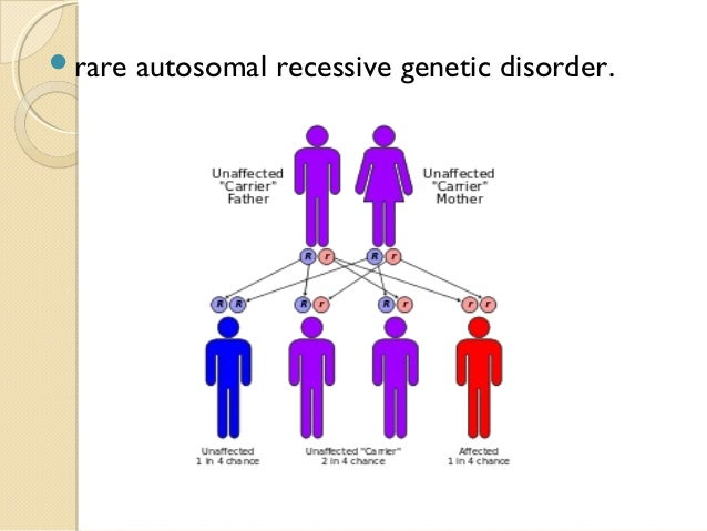 gnt1 tay sachs Essay on tay-sachs 1390 words | 6 pages tay-sachs abstract tay-sachs is a disease caused by a mutation to the gene which codes for hex a.