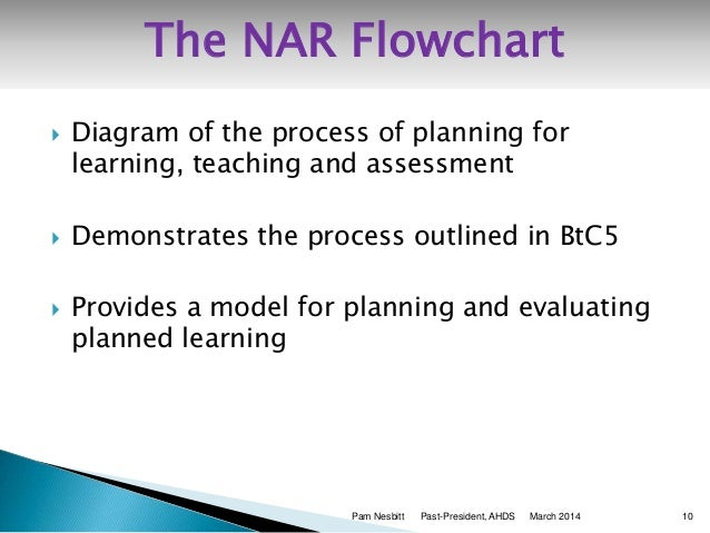 curriculum frameworks analyse and discuss why Why we have experienced such difficulty in making more  around frameworks of some sort in addition,  adopted so, before proceeding further, let me discuss the.