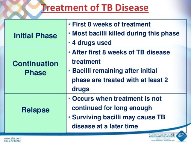 the causes and treatment of the disease of tuberculosis Causes of tuberculosis including triggers, hidden medical causes of tuberculosis, risk factors, and what causes tuberculosis.
